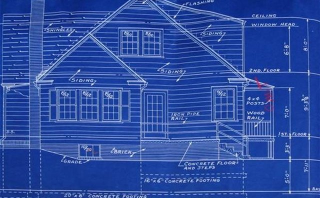 How to build a house for profit bizfluent create your planblueprint remember that you are not designing your dream home you are designing a home to sell quickly your home must appeal to the malvernweather Image collections