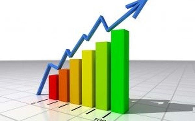 Risk management model based on credit scores.