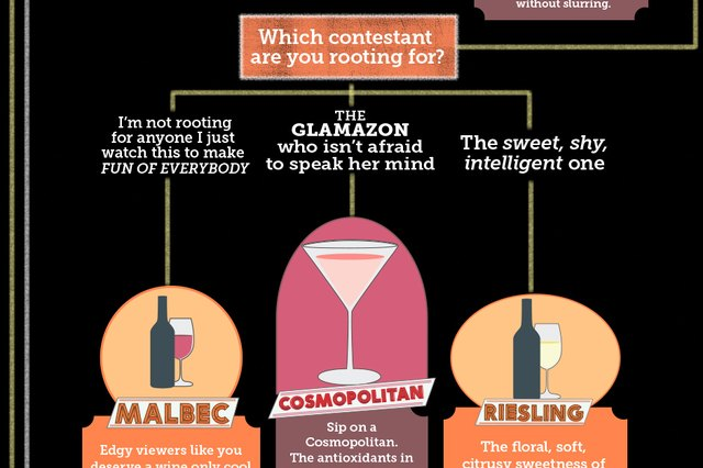 What Should You Drink Tonight? eHow Helps You Decide