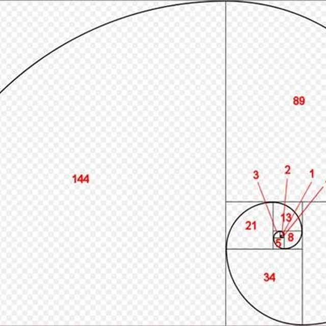 How to Calculate Fibonacci Retracements