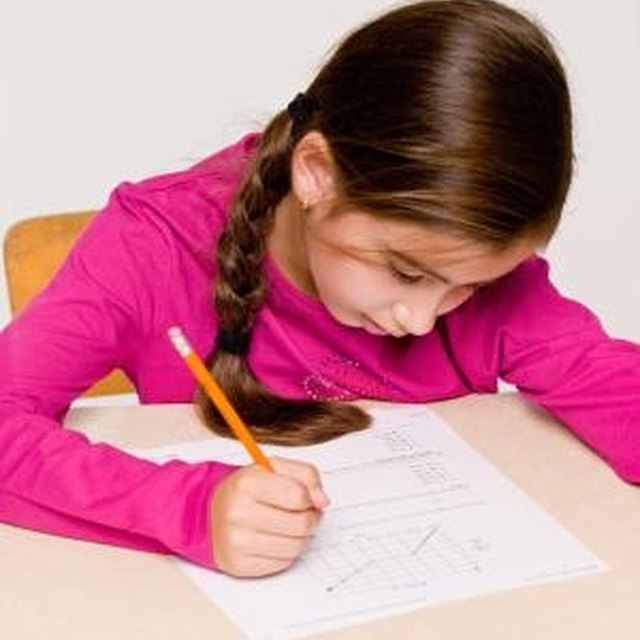 Disadvantages of Assessments for Learning