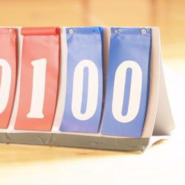 100th Day PE Ideas