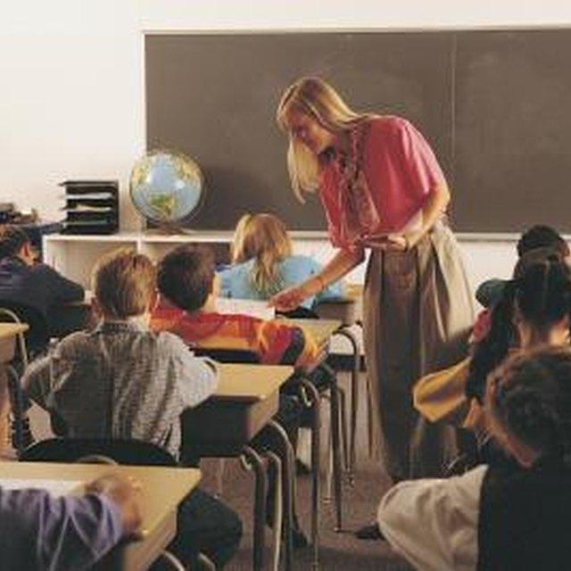 High School World History Activities Synonym