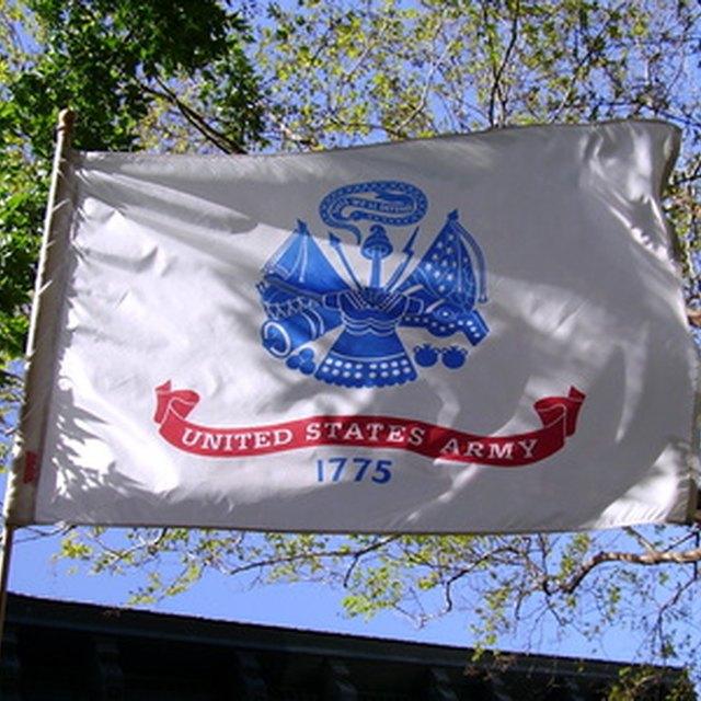 Military Flag Protocol