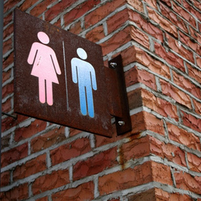 Indiana Public Restroom Law