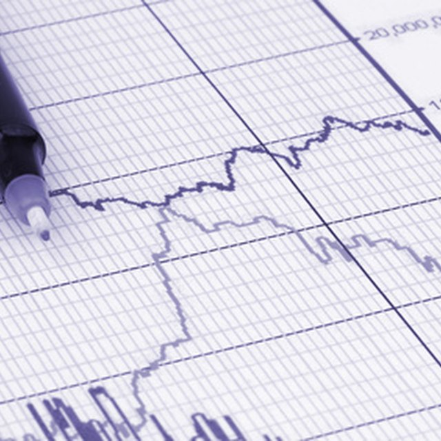 SWOT Financial Analysis
