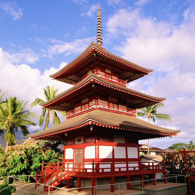 Religious Beliefs in the Heian Period