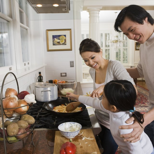 Role of Family in Chinese Culture