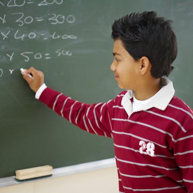 Classroom Activities With Zero & Negative Exponents
