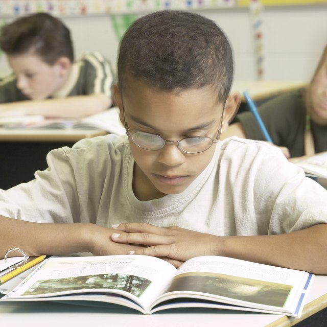 Examples of Reading Questions for Students