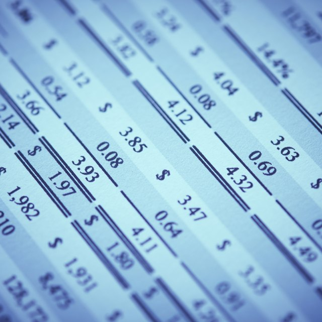 How to Record Cash Discounts As Income on a Financial Statement