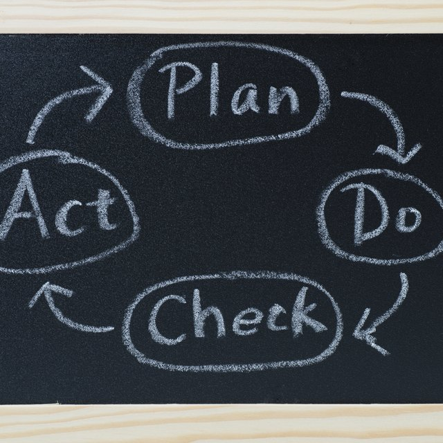 Strategic Vs. Tactical Business Planning