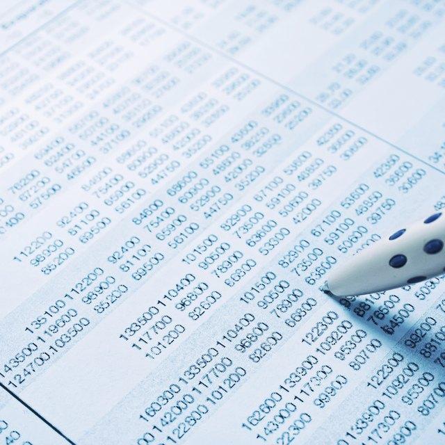 Types of Balance Sheets