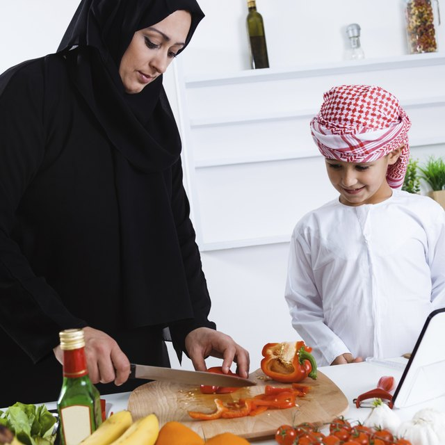 What Are the Duties of Muslim Wives?