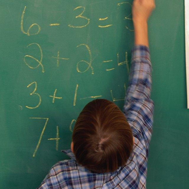Elementary School Math Terms
