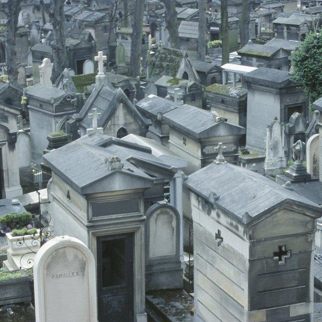 When Did Funerals Start Being in Churches?