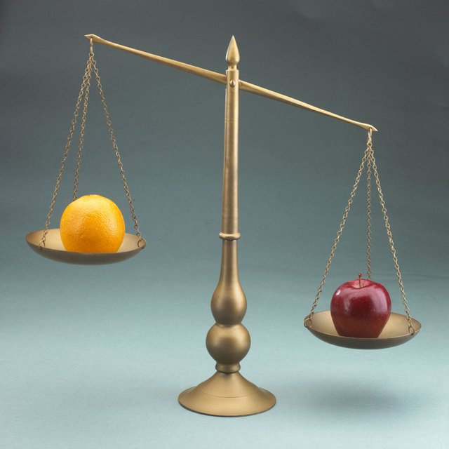 Advantages & Disadvantages to Income Inequality