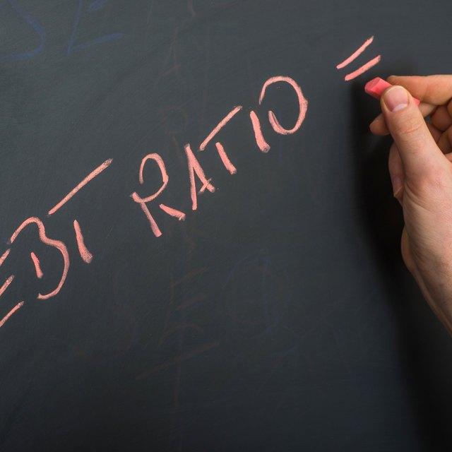 Interest Bearing Debt Ratio