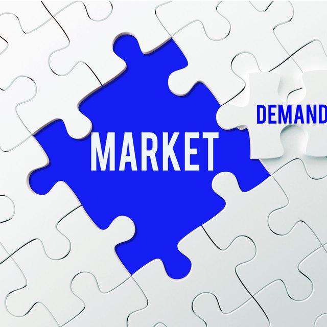 What Is Market Demand Analysis?