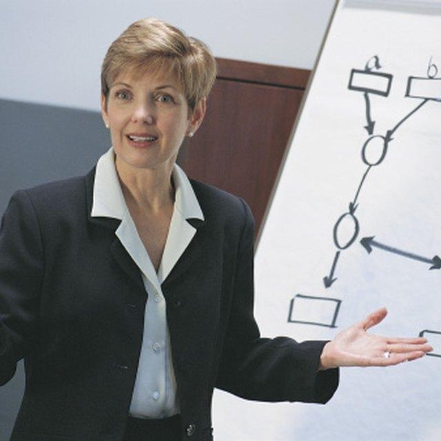 What Is an Organizational Flow Chart?