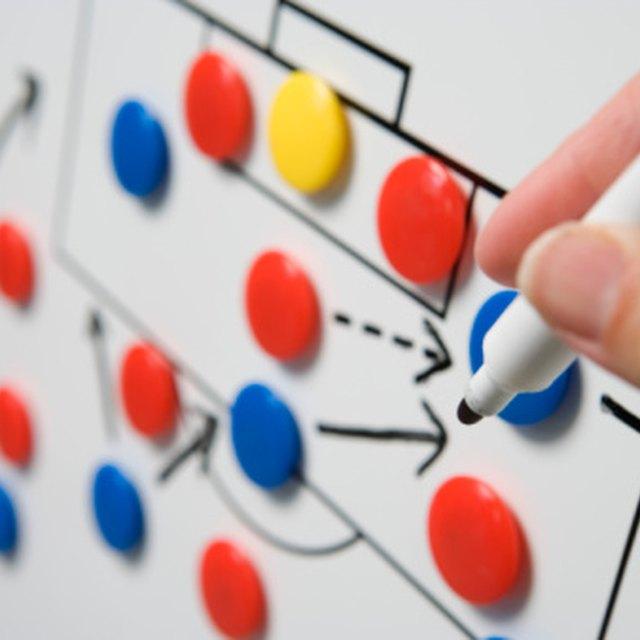 Micro-level Human Resource Planning
