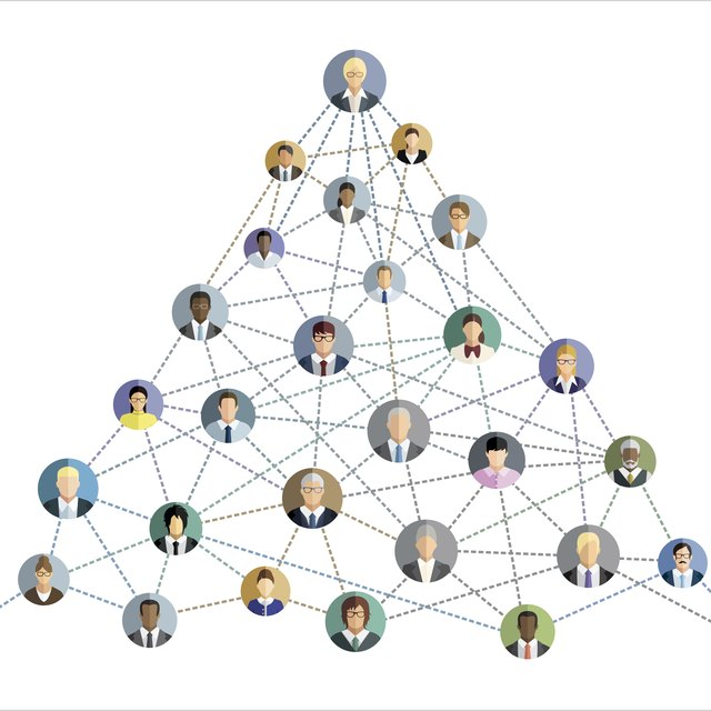 What Is a Tall Organizational Structure?