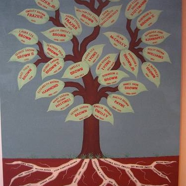 How To Create A Family Tree Chart