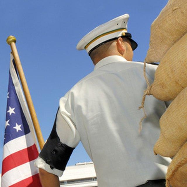 Proper Military Saluting Protocol