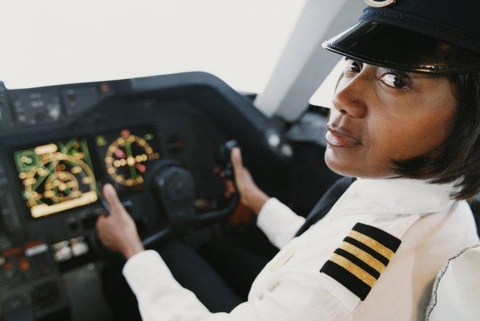 Airline Captain Duties