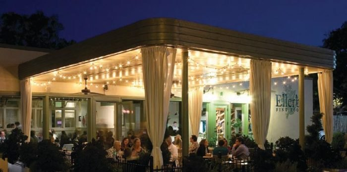12 Restaurants With The Best Outdoor Patios In Dallas Fort