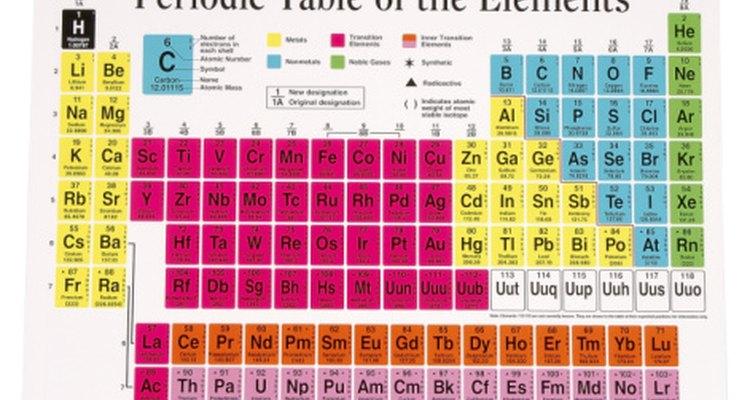 ¿Cuáles son los elementos que dan los electrones en una reacción química?