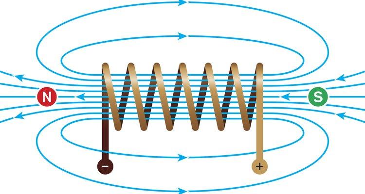Relación entre la electricidad y el magnetismo