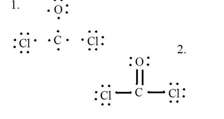 Elétrons desenhados na estrutura de Lewis