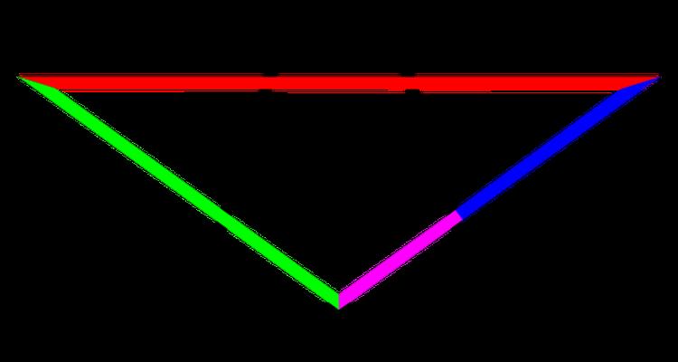 The Golden Ratio in the Pentagram (Courtesy: bastet13.blogspot.com)
