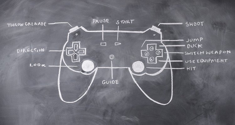The PS3 controller