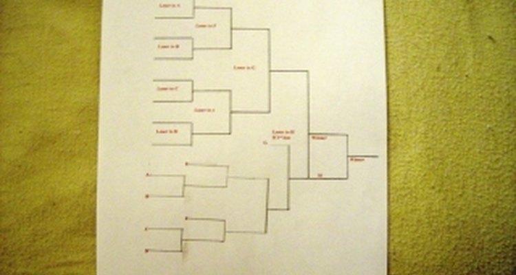 Tabela de classificação para o torneio