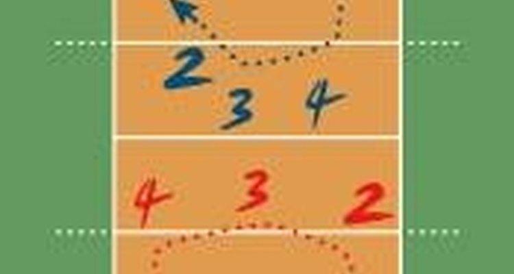 Diagrama de rotação