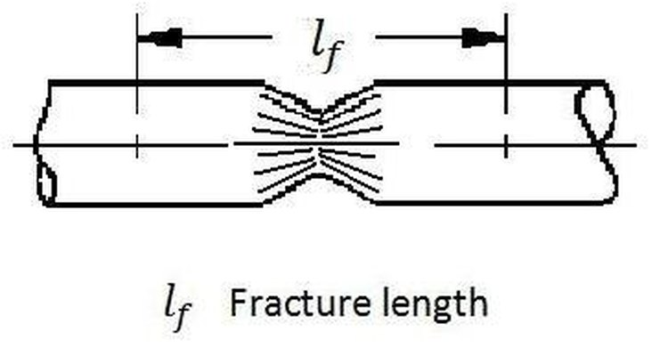 Medindo o comprimento da fratura