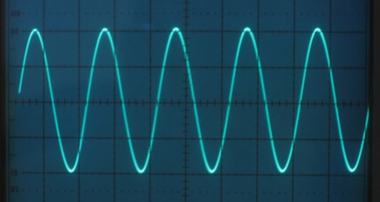 Alternating current never stays the same and keeps reversing.