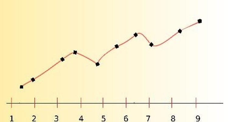 Descubra a área debaixo de uma curva através do Excel