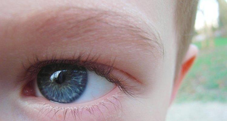 Compressão da pupila