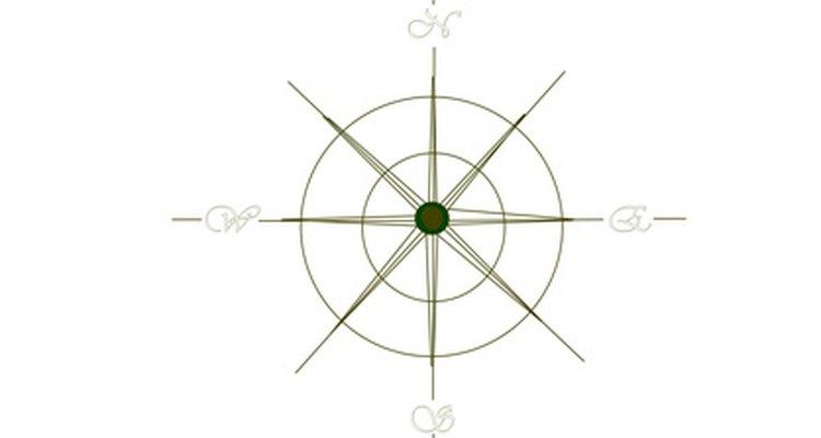 Os gráficos da rosa dos ventos são posicionados como a face de uma bússola