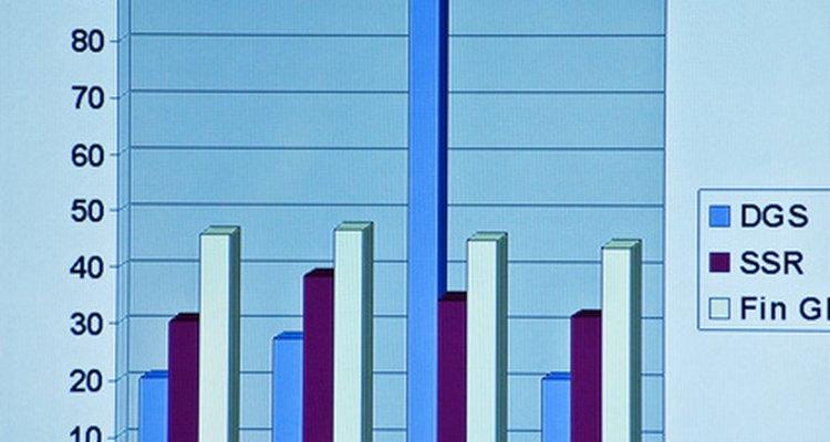 Saiba como calcular a amplitude de classe em sua tabela de distribuição de frequência.