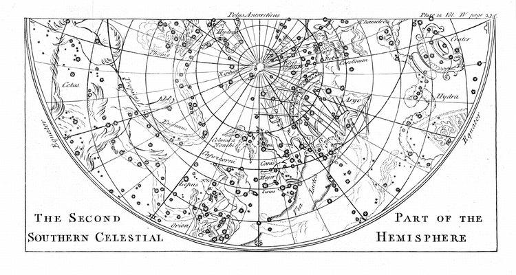 O Trópico de Capricórnio é localizado no hemisfério sul