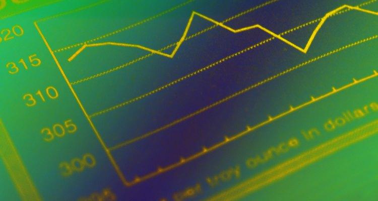 """Trazar gráficos produce una """"línea de mejor ajuste"""" después de colocar todos los datos."""