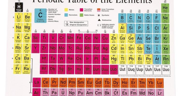 El celsio está representado con el símbolo Cs en la tabla periódica de los elementos.