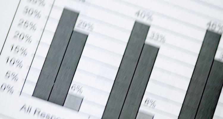 Maintaining a minimum gross profit margin is vital to business survival.