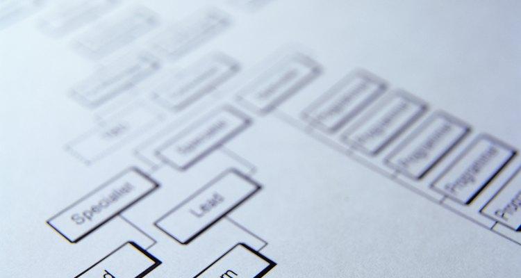 Os sistemas organizacionais nos permite entender o funcionamento de uma empresa