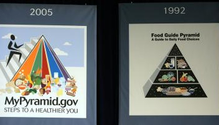 The food pyramid was redesigned so the pyramid is divided in vertical groups.