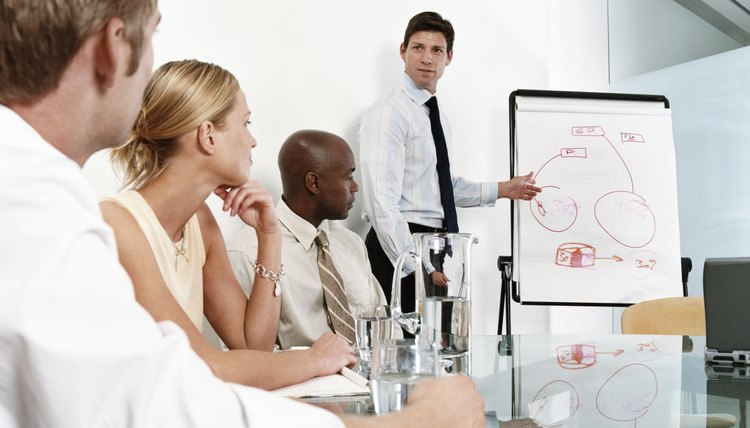 Businessman Gives a Presentation to Colleagues in a Meeting Room
